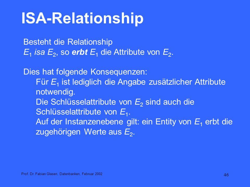 47 ISA-Relationship: Beispiel Prof.Dr.