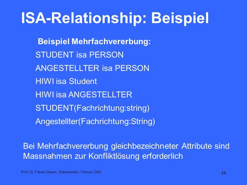 49 ISA-Relationship Prof.Dr.
