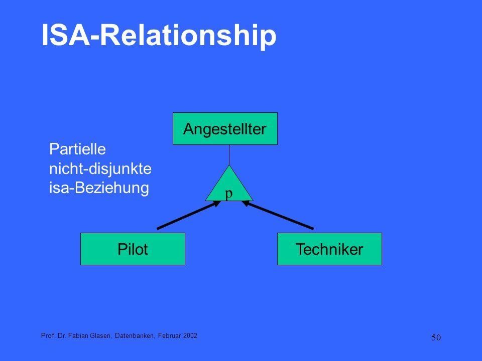51 ISA-Relationship Prof.Dr.