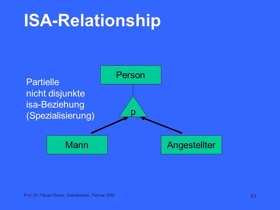 54 ISA-Relationship Prof.Dr.