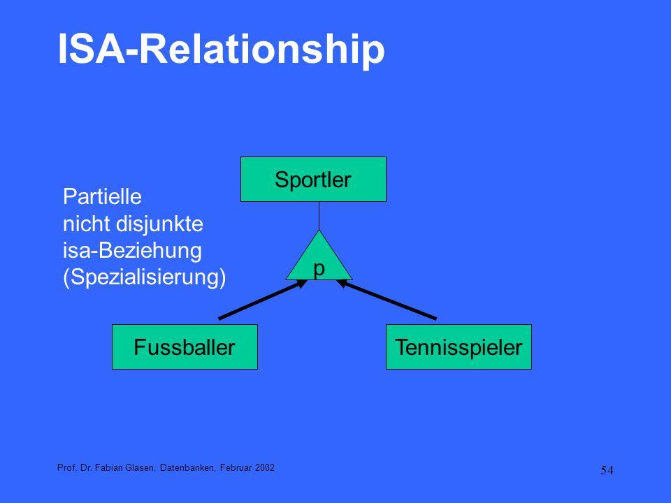 55 ISA-Relationship Prof.Dr.