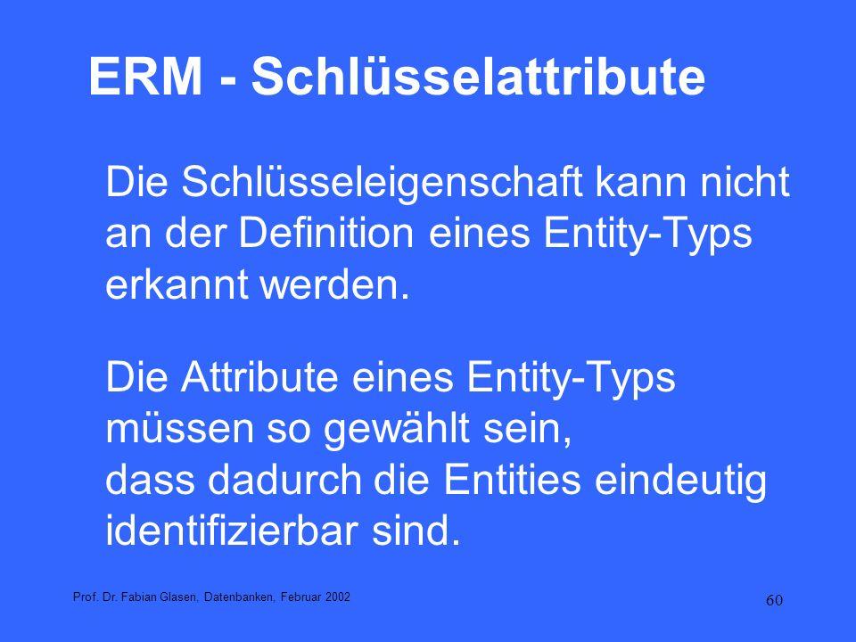 61 Schlüsselattribute - Notation Schlüsselattribute werden durch Unterstreichung gekennzeichnet: in der textlichen Notation: Mitarbeiter(Personalnr, Name, Vorname, Gebdatum) Prof.