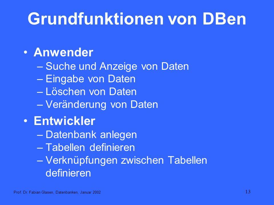 13 Grundfunktionen von DBen Anwender –Suche und Anzeige von Daten –Eingabe von Daten –Löschen von Daten –Veränderung von Daten Entwickler –Datenbank a