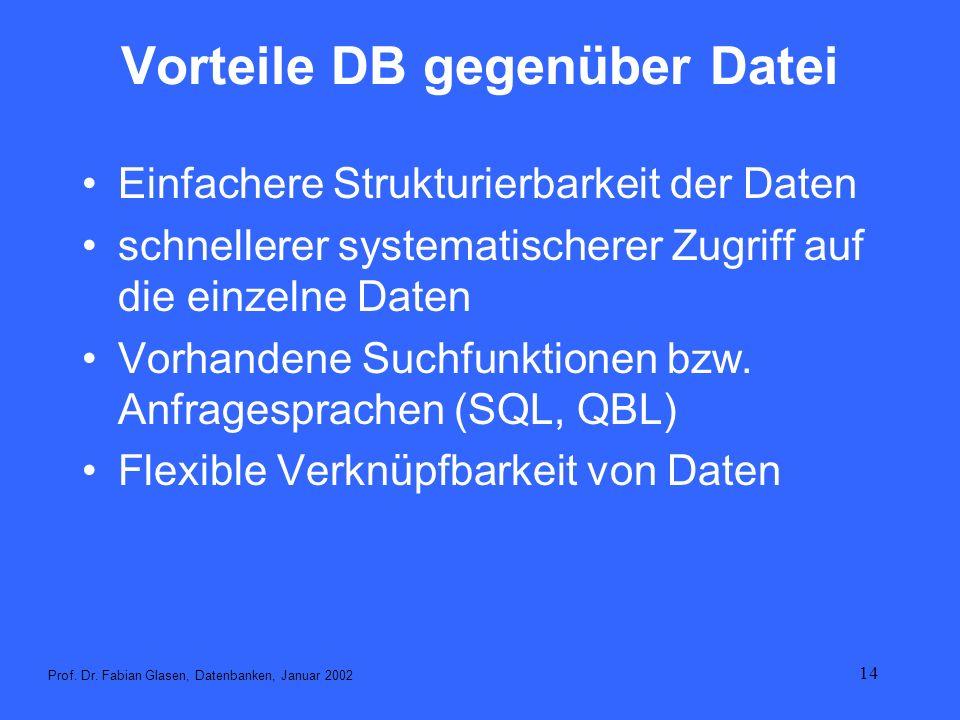14 Vorteile DB gegenüber Datei Einfachere Strukturierbarkeit der Daten schnellerer systematischerer Zugriff auf die einzelne Daten Vorhandene Suchfunk