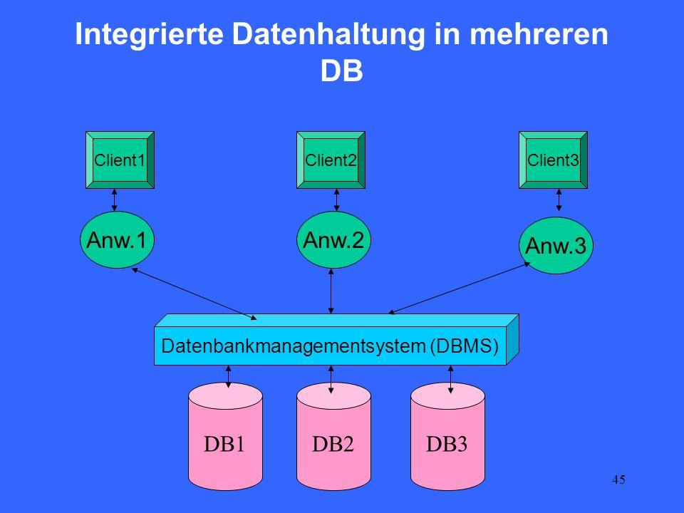 45 Integrierte Datenhaltung in mehreren DB DB1DB2DB3 Anw.1Anw.2 Anw.3 Client1Client2Client3 Datenbankmanagementsystem (DBMS)