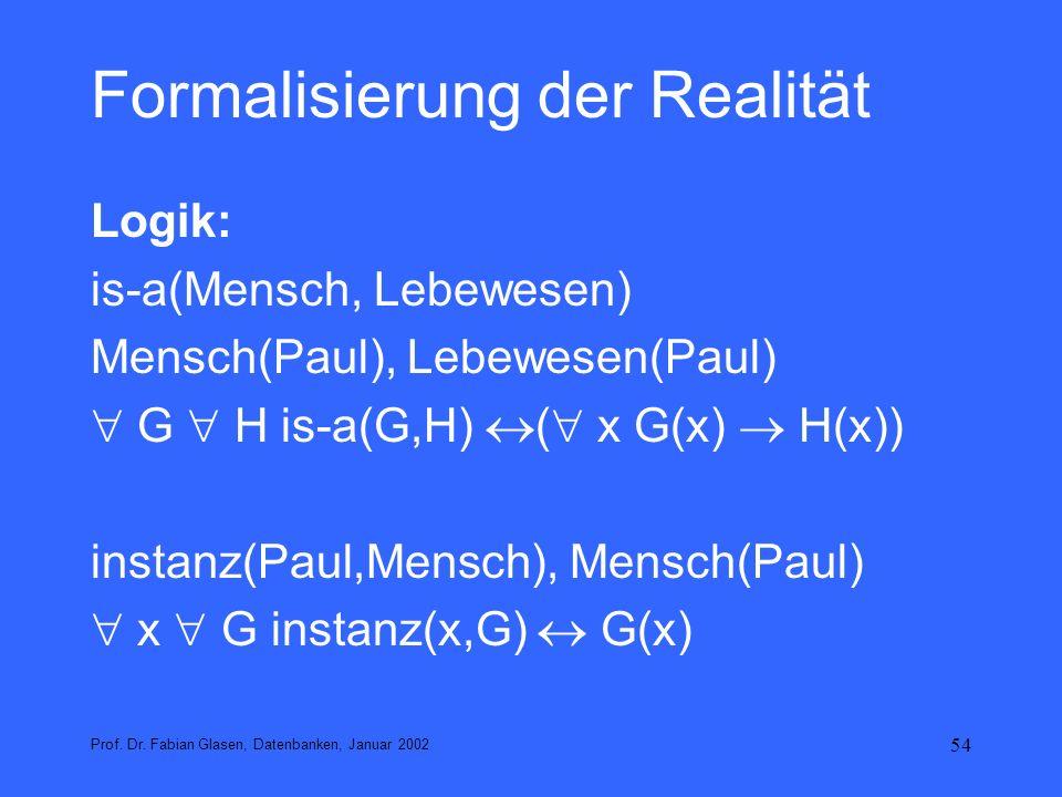 54 Formalisierung der Realität Logik: is-a(Mensch, Lebewesen) Mensch(Paul), Lebewesen(Paul) G H is-a(G,H) ( x G(x) H(x)) instanz(Paul,Mensch), Mensch(