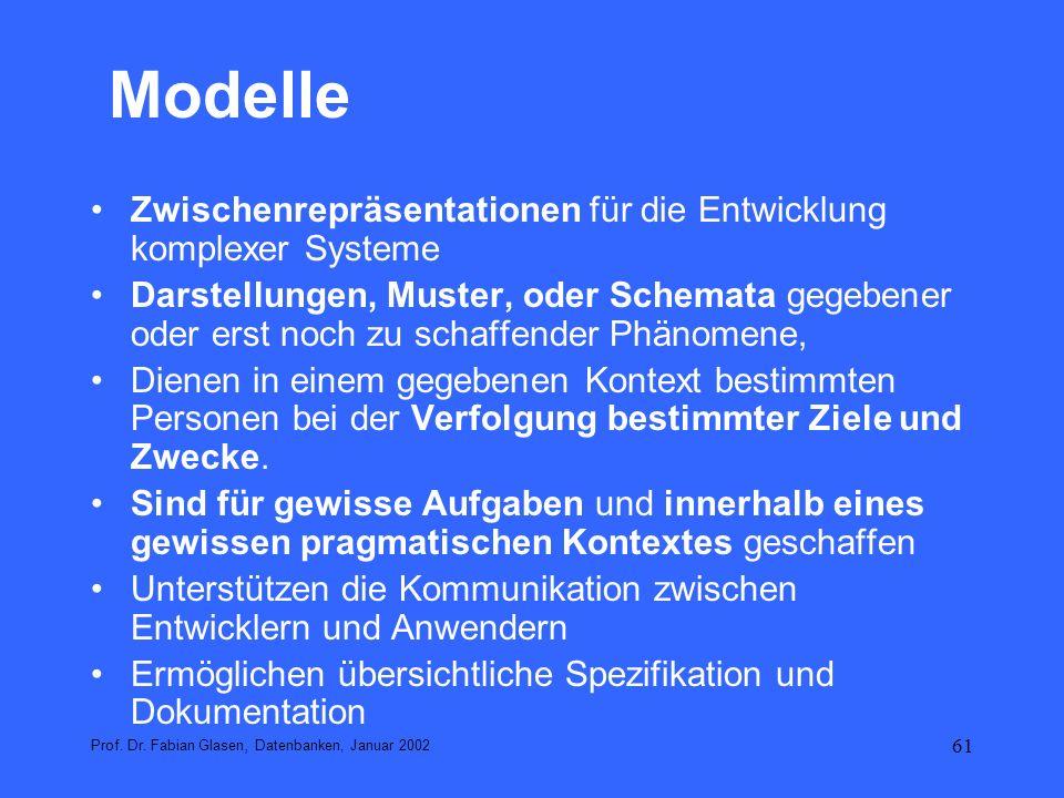 61 Modelle Zwischenrepräsentationen für die Entwicklung komplexer Systeme Darstellungen, Muster, oder Schemata gegebener oder erst noch zu schaffender