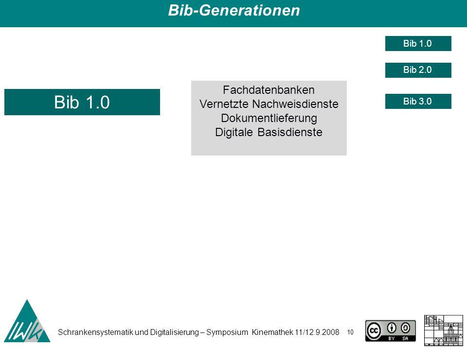 Schrankensystematik und Digitalisierung – Symposium Kinemathek 11/12.9.2008 10 Bib-Generationen Bib 1.0 Fachdatenbanken Vernetzte Nachweisdienste Dokumentlieferung Digitale Basisdienste Bib 3.0 Bib 1.0 Bib 2.0
