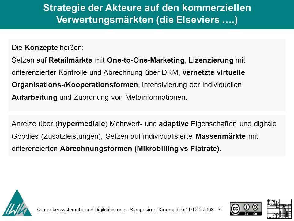 Schrankensystematik und Digitalisierung – Symposium Kinemathek 11/12.9.2008 35 Strategie der Akteure auf den kommerziellen Verwertungsmärkten (die Elseviers ….) Die Konzepte heißen: Setzen auf Retailmärkte mit One-to-One-Marketing, Lizenzierung mit differenzierter Kontrolle und Abrechnung über DRM, vernetzte virtuelle Organisations-/Kooperationsformen, Intensivierung der individuellen Aufarbeitung und Zuordnung von Metainformationen.