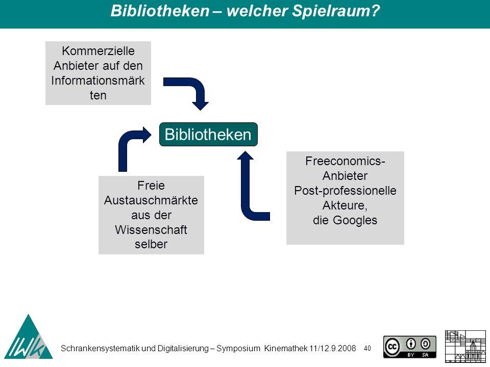 Schrankensystematik und Digitalisierung – Symposium Kinemathek 11/12.9.2008 40 Bibliotheken – welcher Spielraum.