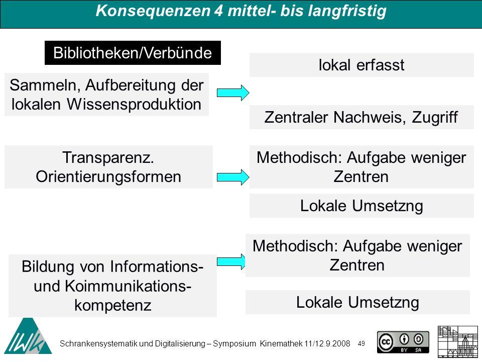 Schrankensystematik und Digitalisierung – Symposium Kinemathek 11/12.9.2008 49 Konsequenzen 4 mittel- bis langfristig Bibliotheken/Verbünde Sammeln, Aufbereitung der lokalen Wissensproduktion Transparenz.