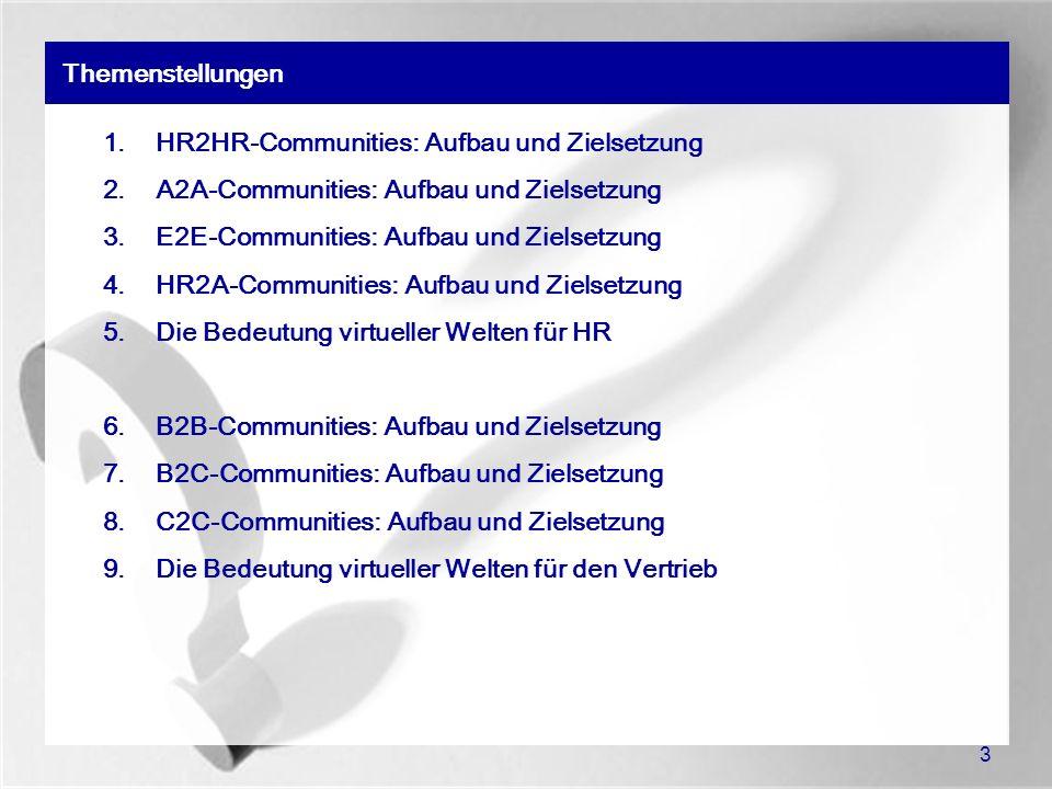 3 Themenstellungen 1.HR2HR-Communities: Aufbau und Zielsetzung 2.A2A-Communities: Aufbau und Zielsetzung 3.E2E-Communities: Aufbau und Zielsetzung 4.H