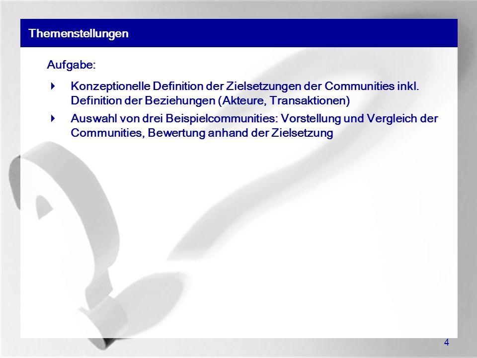 15 Perdoc System: DGFP, Düsseldorf