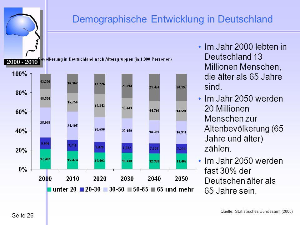 Seite26 Demographische Entwicklung in Deutschland Im Jahr 2000 lebten in Deutschland 13 Millionen Menschen, die älter als 65 Jahre sind. Im Jahr 2050
