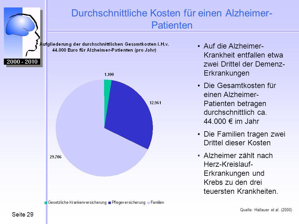 Seite29 Durchschnittliche Kosten für einen Alzheimer- Patienten Quelle: Hallauer et al. (2000) Auf die Alzheimer- Krankheit entfallen etwa zwei Dritte
