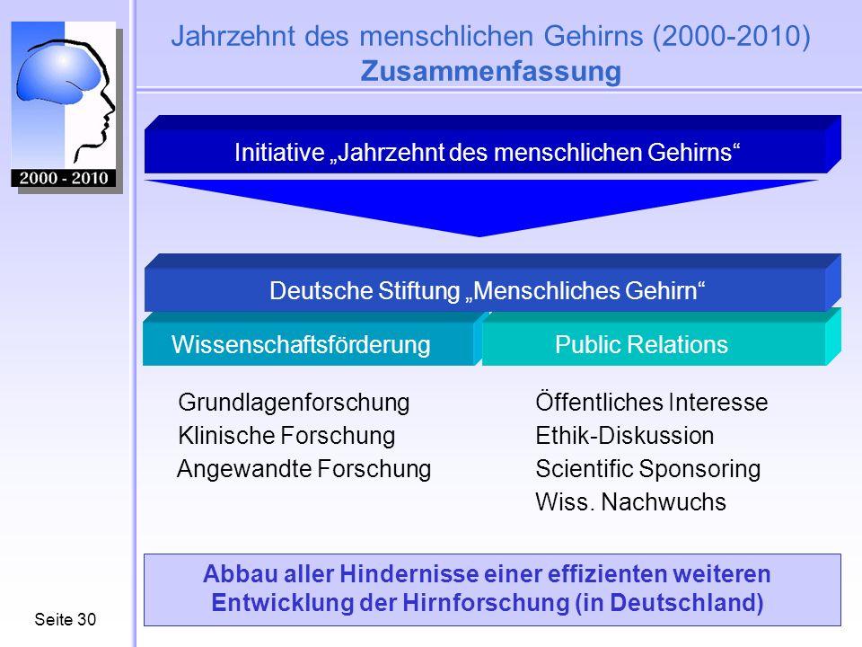 Seite30 Jahrzehnt des menschlichen Gehirns (2000-2010) Zusammenfassung Initiative Jahrzehnt des menschlichen Gehirns Deutsche Stiftung Menschliches Ge