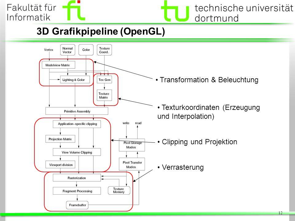 12 3D Grafikpipeline (OpenGL) Transformation & Beleuchtung Texturkoordinaten (Erzeugung und Interpolation) Clipping und Projektion Verrasterung