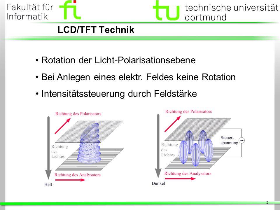 2 LCD/TFT Technik Rotation der Licht-Polarisationsebene Bei Anlegen eines elektr. Feldes keine Rotation Intensitätssteuerung durch Feldstärke