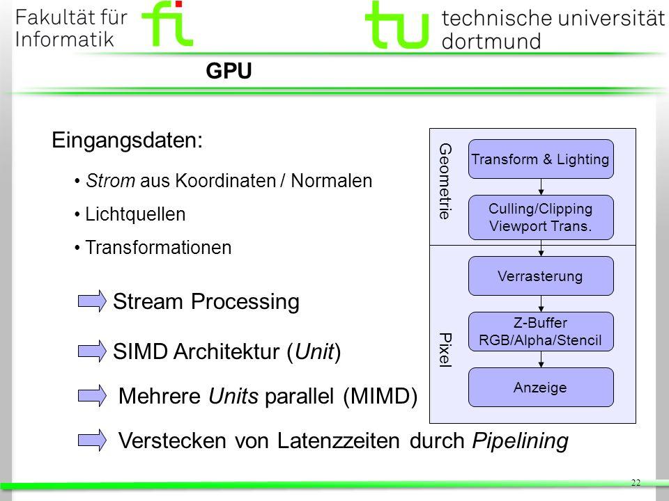 22 GPU Eingangsdaten: Strom aus Koordinaten / Normalen Lichtquellen Transformationen Stream Processing Mehrere Units parallel (MIMD) Verstecken von La