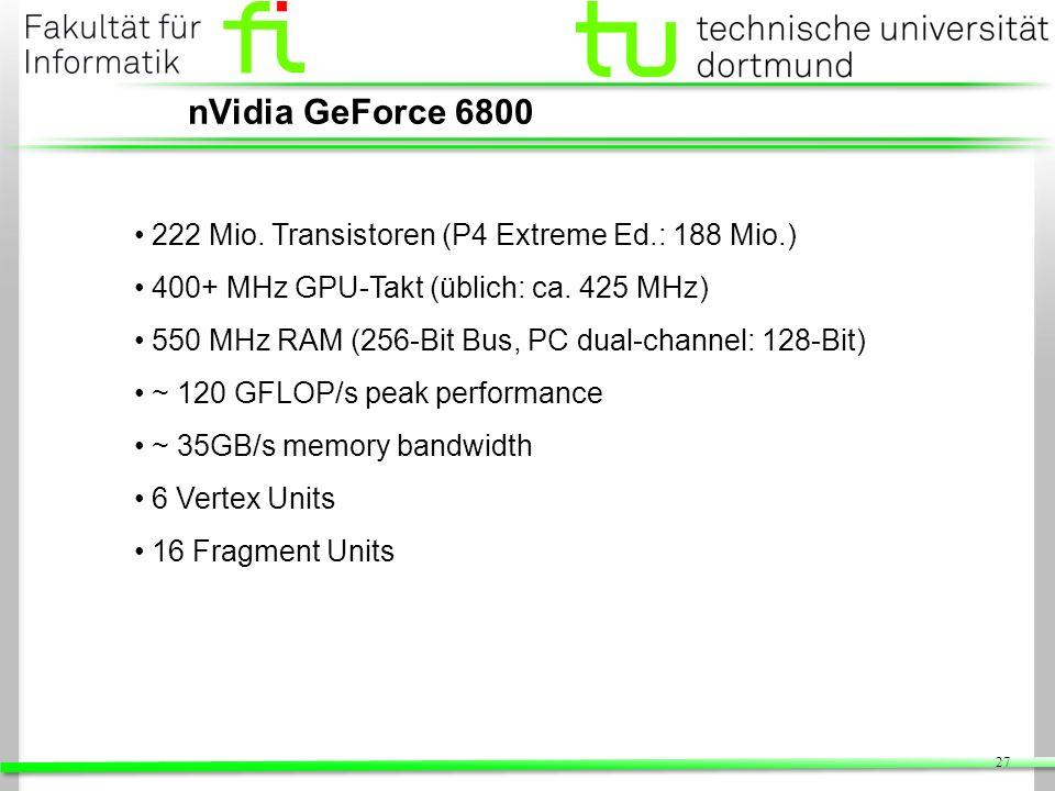 27 nVidia GeForce 6800 222 Mio. Transistoren (P4 Extreme Ed.: 188 Mio.) 400+ MHz GPU-Takt (üblich: ca. 425 MHz) 550 MHz RAM (256-Bit Bus, PC dual-chan