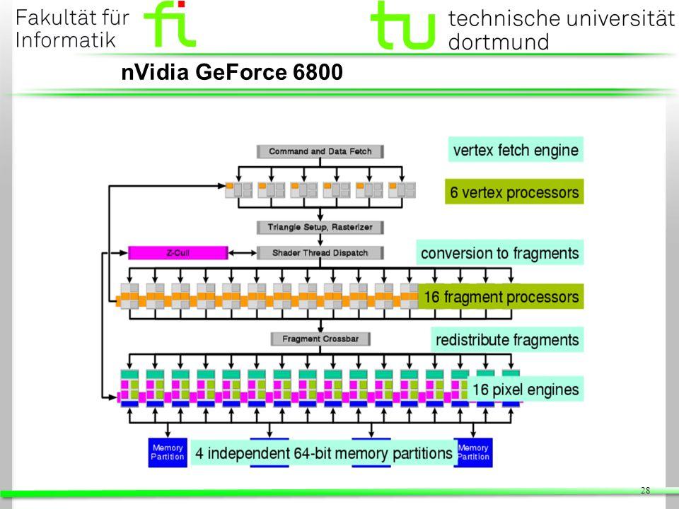 28 nVidia GeForce 6800