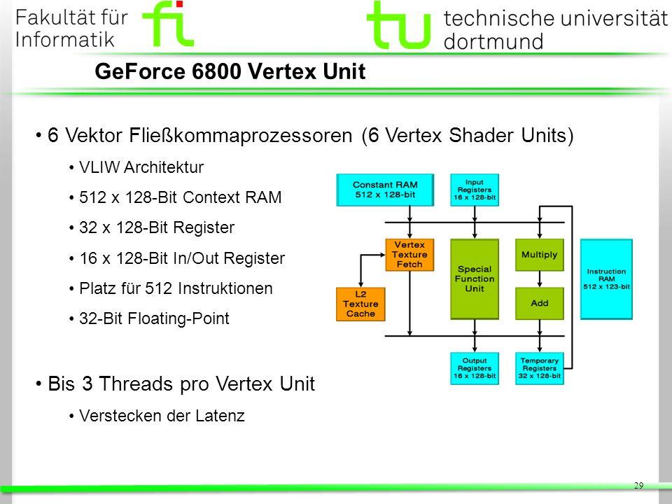 29 GeForce 6800 Vertex Unit 6 Vektor Fließkommaprozessoren (6 Vertex Shader Units) VLIW Architektur 512 x 128-Bit Context RAM 32 x 128-Bit Register 16
