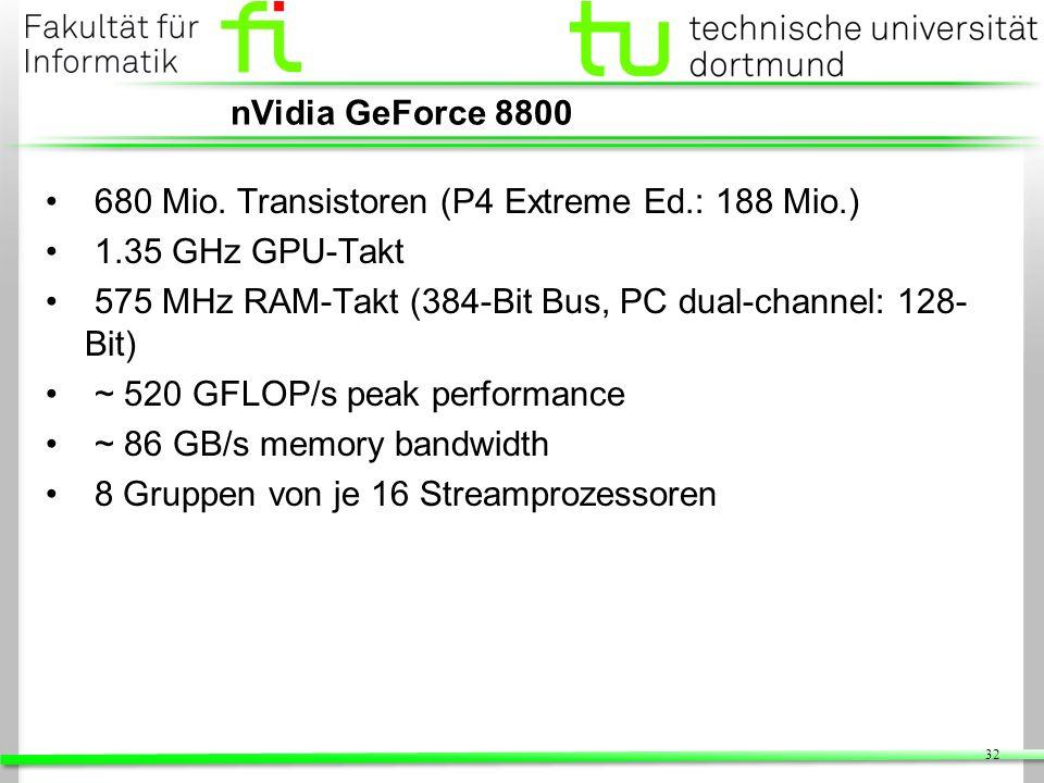32 nVidia GeForce 8800 680 Mio. Transistoren (P4 Extreme Ed.: 188 Mio.) 1.35 GHz GPU-Takt 575 MHz RAM-Takt (384-Bit Bus, PC dual-channel: 128- Bit) ~