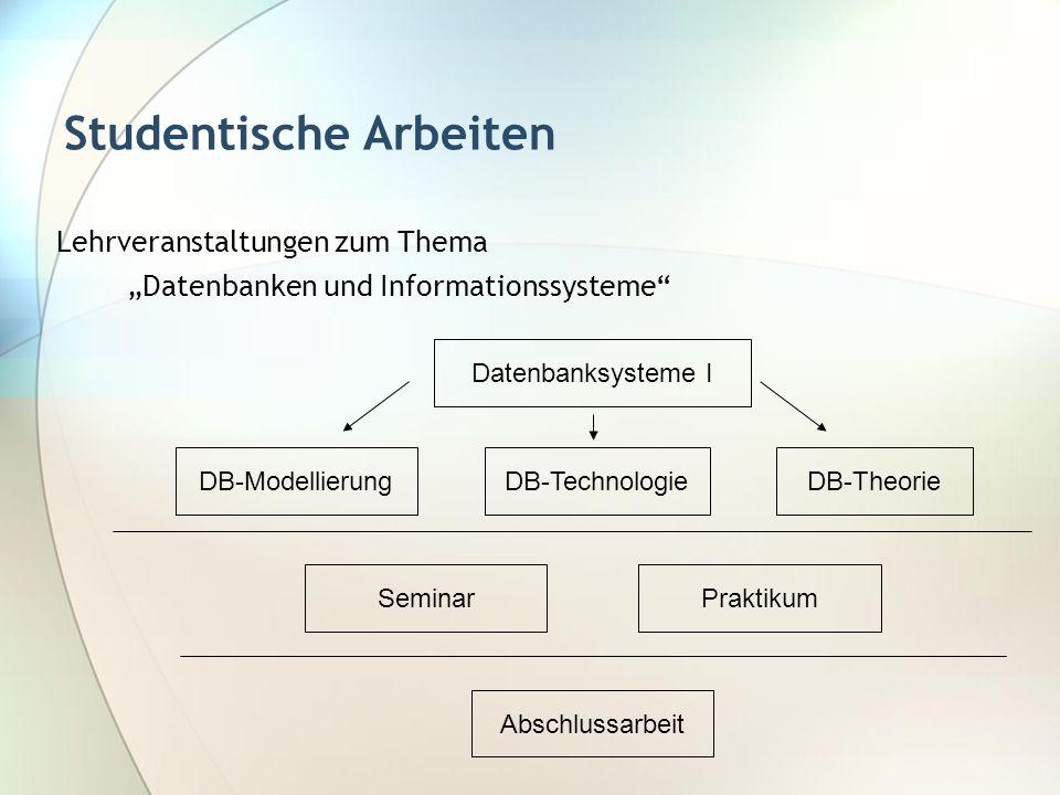 Studentische Arbeiten Lehrveranstaltungen zum Thema Datenbanken und Informationssysteme Datenbanksysteme I DB-ModellierungDB-TechnologieDB-Theorie Sem