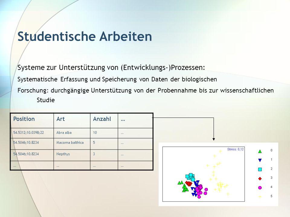 Studentische Arbeiten Systeme zur Unterstützung von (Entwicklungs-)Prozessen: Systematische Erfassung und Speicherung von Daten der biologischen Forsc