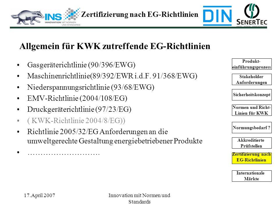 17.April 2007Innovation mit Normen und Standards Gasgeräterichtlinie (90/396/EWG) Maschinenrichtlinie(89/392/EWR i.d.F. 91/368/EWG) Niederspannungsric