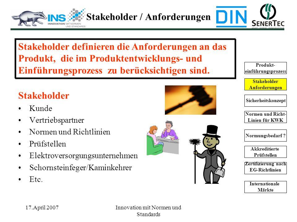17.April 2007Innovation mit Normen und Standards Stakeholder / Anforderungen Stakeholder Kunde Vertriebspartner Normen und Richtlinien Prüfstellen Ele