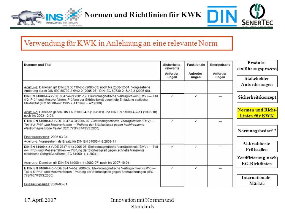 17.April 2007Innovation mit Normen und Standards Produkt- einführungsprozess Stakeholder Anforderungen Sicherheitskonzept Normen und Richt- Linien für KWK Normungsbedarf .