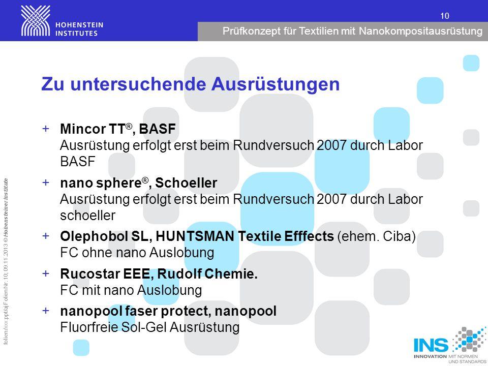 Prüfkonzept für Textilien mit Nanokompositausrüstung 10 folien/xxx.ppt/aj Folien Nr. 10; 09.11.2013 © Hohensteiner Institute Zu untersuchende Ausrüstu