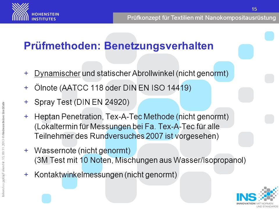 Prüfkonzept für Textilien mit Nanokompositausrüstung 15 folien/xxx.ppt/aj Folien Nr. 15; 09.11.2013 © Hohensteiner Institute Prüfmethoden: Benetzungsv