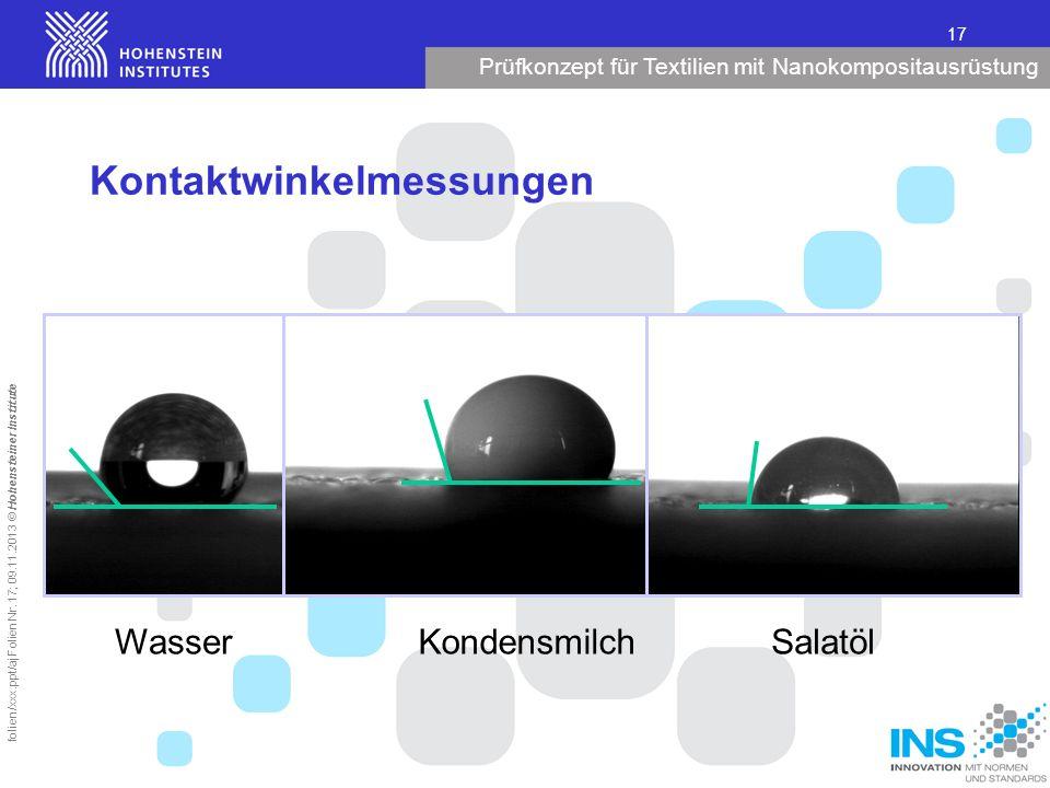 Prüfkonzept für Textilien mit Nanokompositausrüstung 17 folien/xxx.ppt/aj Folien Nr. 17; 09.11.2013 © Hohensteiner Institute Kontaktwinkelmessungen Wa