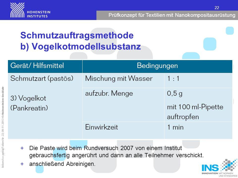 Prüfkonzept für Textilien mit Nanokompositausrüstung 22 folien/xxx.ppt/aj Folien Nr. 22; 09.11.2013 © Hohensteiner Institute Schmutzauftragsmethode b)