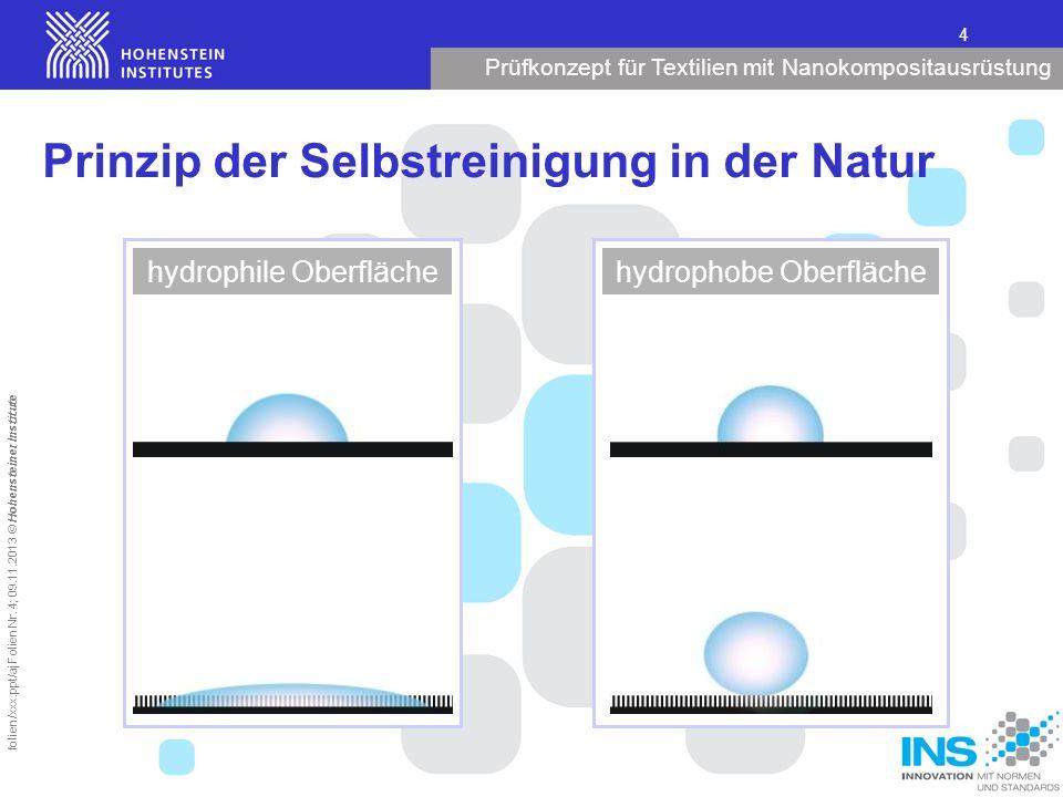 Prüfkonzept für Textilien mit Nanokompositausrüstung 4 folien/xxx.ppt/aj Folien Nr. 4; 09.11.2013 © Hohensteiner Institute Prinzip der Selbstreinigung