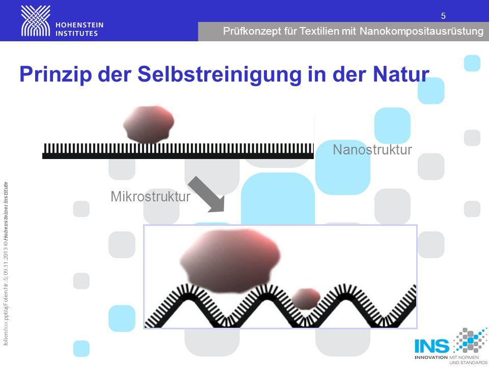 Prüfkonzept für Textilien mit Nanokompositausrüstung 5 folien/xxx.ppt/aj Folien Nr. 5; 09.11.2013 © Hohensteiner Institute Nanostruktur Mikrostruktur