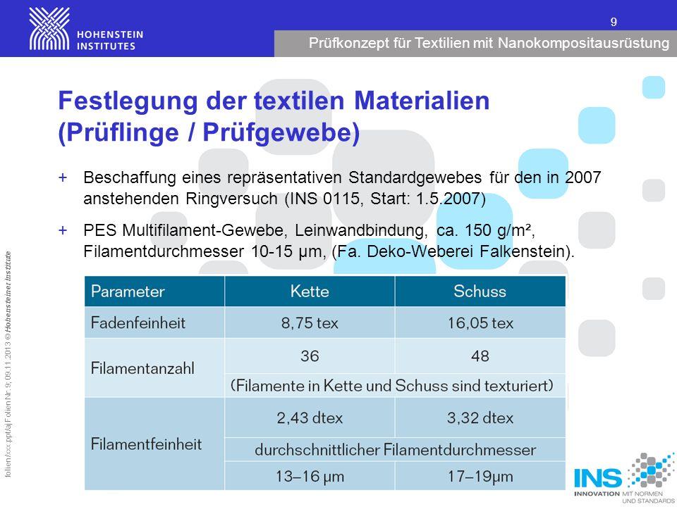 Prüfkonzept für Textilien mit Nanokompositausrüstung 9 folien/xxx.ppt/aj Folien Nr. 9; 09.11.2013 © Hohensteiner Institute Festlegung der textilen Mat