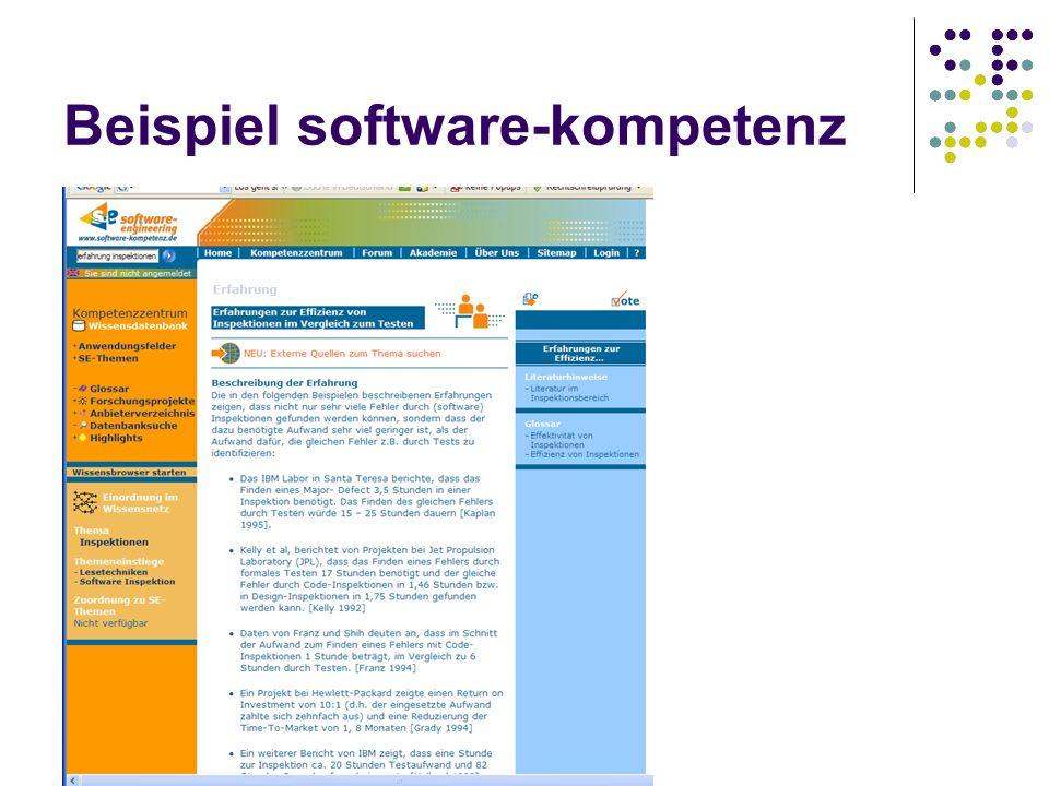 Karlsruhe, 21. Juni 2007GI AK Software Engineering Technologietransfer Beispiel software-kompetenz