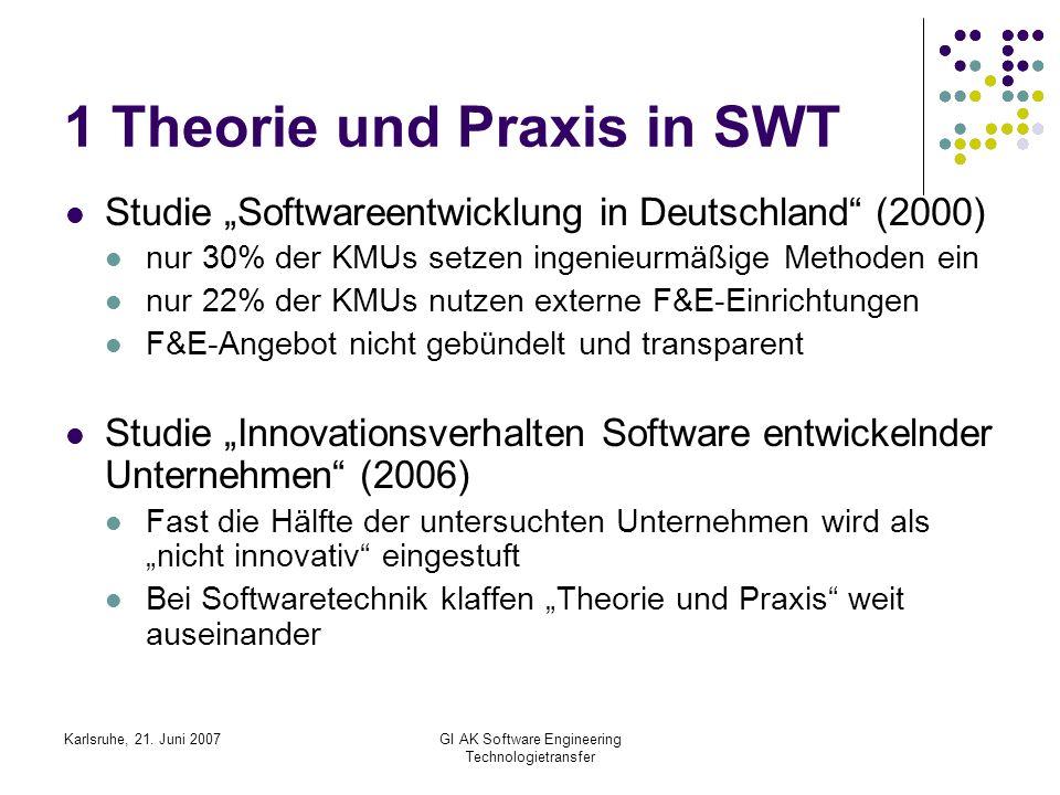 Karlsruhe, 21. Juni 2007GI AK Software Engineering Technologietransfer 1 Theorie und Praxis in SWT Studie Softwareentwicklung in Deutschland (2000) nu