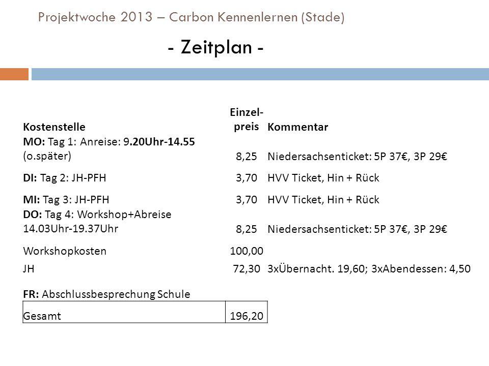 Projektwoche 2013 – Carbon Kennenlernen (Stade) - Zeitplan - Kostenstelle Einzel- preisKommentar MO: Tag 1: Anreise: 9.20Uhr-14.55 (o.später)8,25Niede