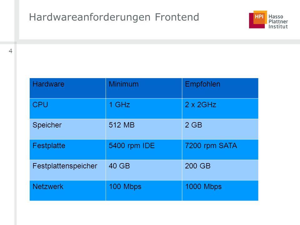 4 Hardwareanforderungen Frontend HardwareMinimumEmpfohlen CPU1 GHz2 x 2GHz Speicher512 MB2 GB Festplatte5400 rpm IDE7200 rpm SATA Festplattenspeicher40 GB200 GB Netzwerk100 Mbps1000 Mbps