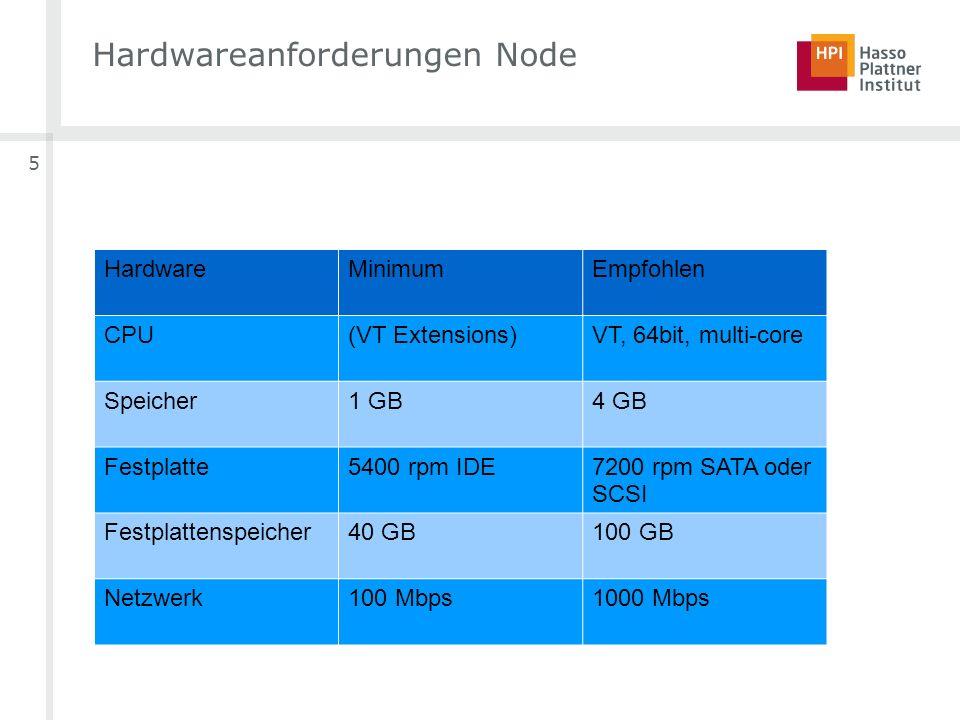 5 Hardwareanforderungen Node HardwareMinimumEmpfohlen CPU(VT Extensions)VT, 64bit, multi-core Speicher1 GB4 GB Festplatte5400 rpm IDE7200 rpm SATA oder SCSI Festplattenspeicher40 GB100 GB Netzwerk100 Mbps1000 Mbps