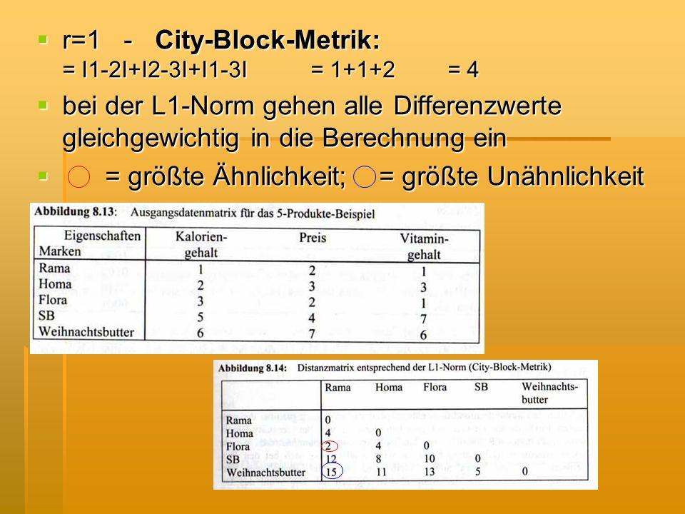 r=1 - City-Block-Metrik: = I1-2I+I2-3I+I1-3I = 1+1+2= 4 r=1 - City-Block-Metrik: = I1-2I+I2-3I+I1-3I = 1+1+2= 4 bei der L1-Norm gehen alle Differenzwe