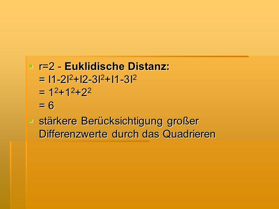 r=2 - Euklidische Distanz: = I1-2I+I2-3I+I1-3I = 1+1+2 = 6 r=2 - Euklidische Distanz: = I1-2I 2 +I2-3I 2 +I1-3I 2 = 1 2 +1 2 +2 2 = 6 stärkere Berücks