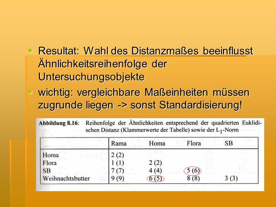 Resultat: Wahl des Distanzmaßes beeinflusst Ähnlichkeitsreihenfolge der Untersuchungsobjekte Resultat: Wahl des Distanzmaßes beeinflusst Ähnlichkeitsr