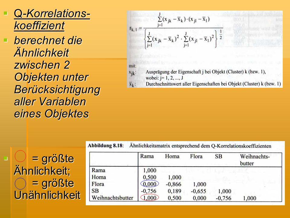 Q-Korrelations- koeffizient Q-Korrelations- koeffizient berechnet die Ähnlichkeit zwischen 2 Objekten unter Berücksichtigung aller Variablen eines Obj