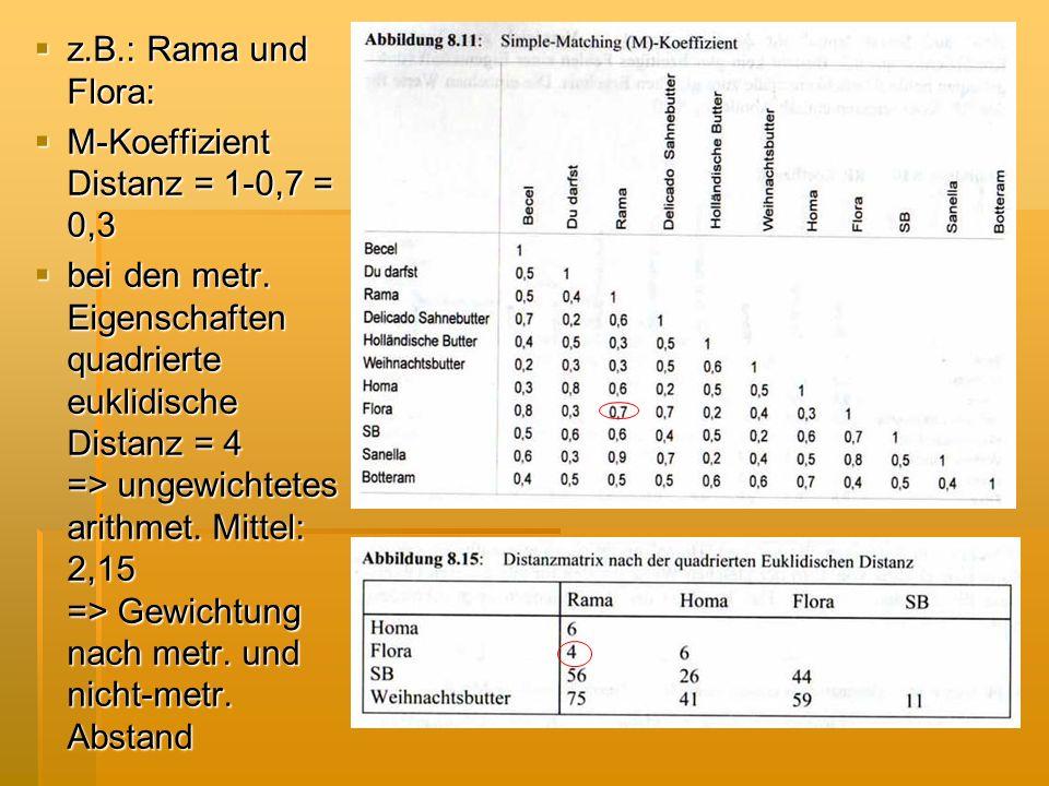 z.B.: Rama und Flora: z.B.: Rama und Flora: M-Koeffizient Distanz = 1-0,7 = 0,3 M-Koeffizient Distanz = 1-0,7 = 0,3 bei den metr. Eigenschaften quadri