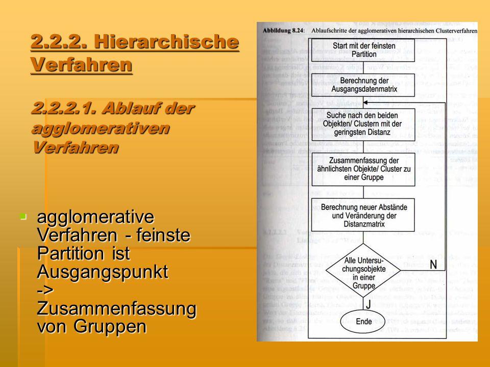 2.2.2. Hierarchische Verfahren 2.2.2.1. Ablauf der agglomerativen Verfahren agglomerative Verfahren - feinste Partition ist Ausgangspunkt -> Zusammenf